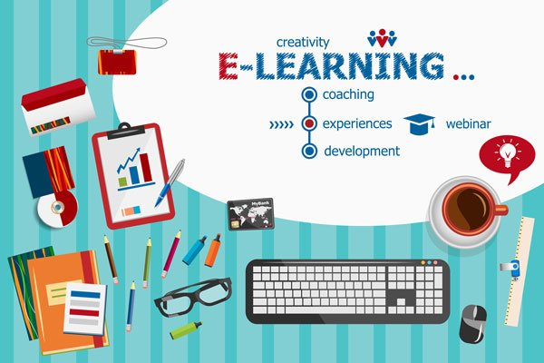 Components of E-Learning Localization