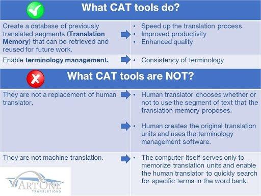 cat tools for translation